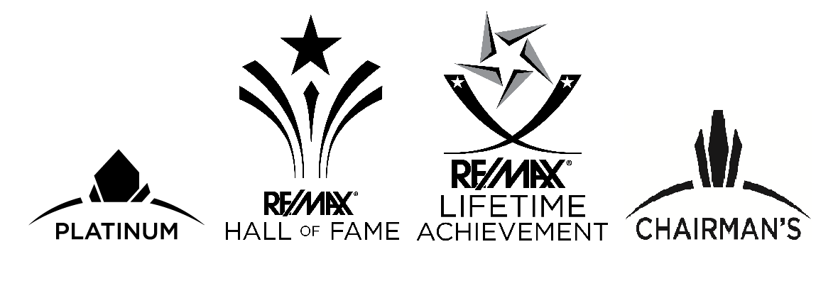 derek hulewicz remax awards