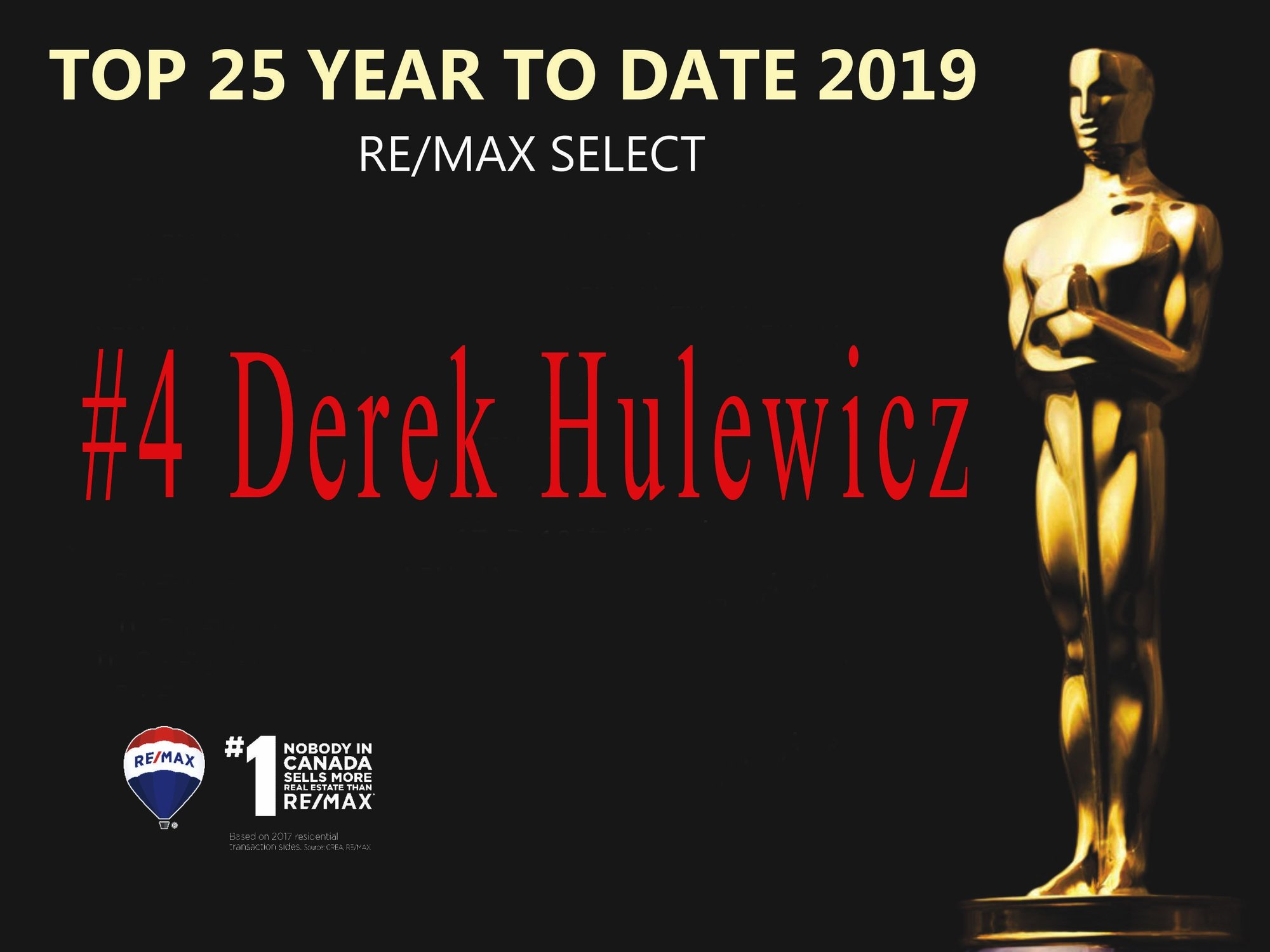 derek hulewicz top remax realtor in 2019