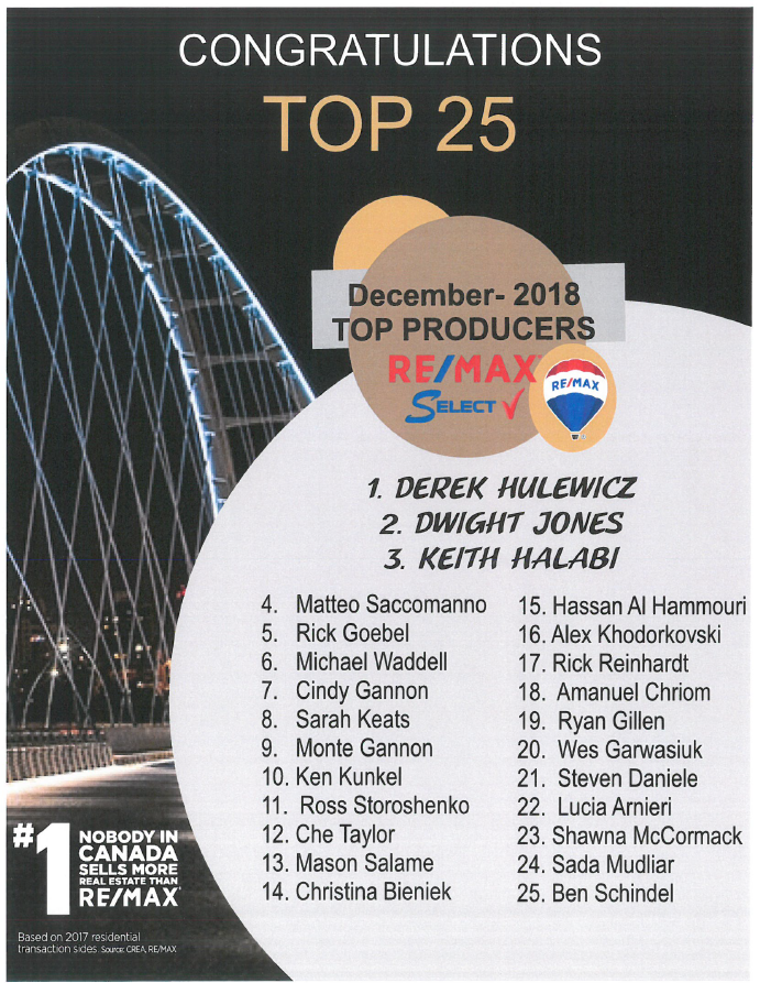derek hulewicz top 31 realtor in remax select in december of 2018